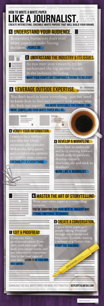 INFOGRAPHIC-How-to-Write-a-White-Paper-Like-a-Journalist